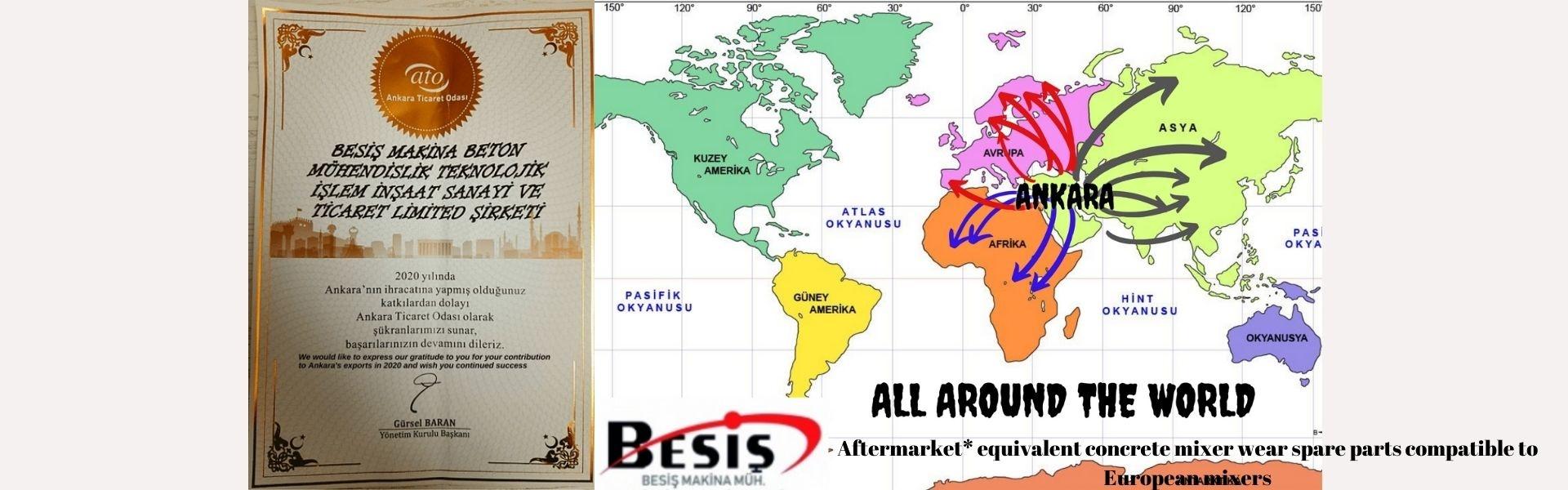 Besis Makina 2020 Ankara Ihracatında teşekkür belgesi aldı.